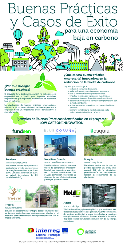 Infografía Buenas prácticas - Proyecto Low Carbon
